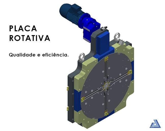 placa rotativa automata do brasil